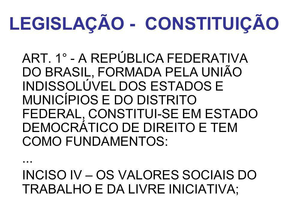 LEGISLAÇÃO - CONSTITUIÇÃO ART. 1° - A REPÚBLICA FEDERATIVA DO BRASIL, FORMADA PELA UNIÃO INDISSOLÚVEL DOS ESTADOS E MUNICÍPIOS E DO DISTRITO FEDERAL,