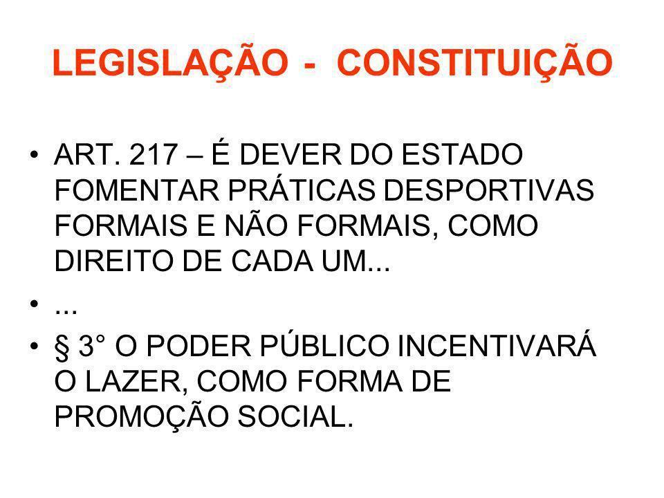 LEGISLAÇÃO - CONSTITUIÇÃO ART. 217 – É DEVER DO ESTADO FOMENTAR PRÁTICAS DESPORTIVAS FORMAIS E NÃO FORMAIS, COMO DIREITO DE CADA UM...... § 3° O PODER