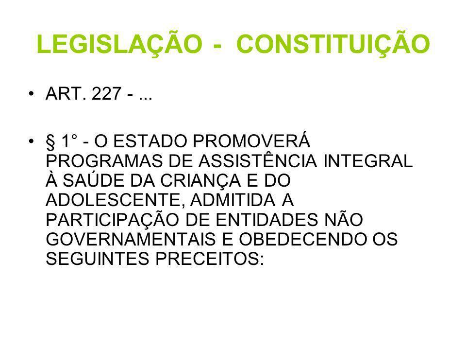LEGISLAÇÃO - CONSTITUIÇÃO ART. 227 -... § 1° - O ESTADO PROMOVERÁ PROGRAMAS DE ASSISTÊNCIA INTEGRAL À SAÚDE DA CRIANÇA E DO ADOLESCENTE, ADMITIDA A PA