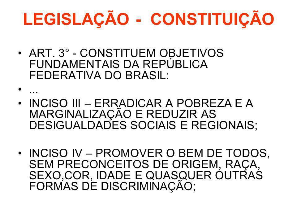 LEGISLAÇÃO - CONSTITUIÇÃO ART. 3° - CONSTITUEM OBJETIVOS FUNDAMENTAIS DA REPÚBLICA FEDERATIVA DO BRASIL:... INCISO III – ERRADICAR A POBREZA E A MARGI