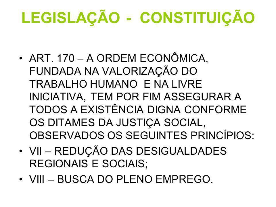 LEGISLAÇÃO - CONSTITUIÇÃO ART. 170 – A ORDEM ECONÔMICA, FUNDADA NA VALORIZAÇÃO DO TRABALHO HUMANO E NA LIVRE INICIATIVA, TEM POR FIM ASSEGURAR A TODOS