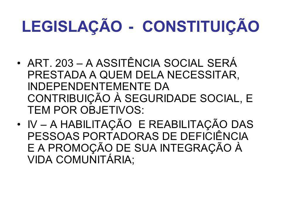 LEGISLAÇÃO - CONSTITUIÇÃO ART. 203 – A ASSITÊNCIA SOCIAL SERÁ PRESTADA A QUEM DELA NECESSITAR, INDEPENDENTEMENTE DA CONTRIBUIÇÃO À SEGURIDADE SOCIAL,