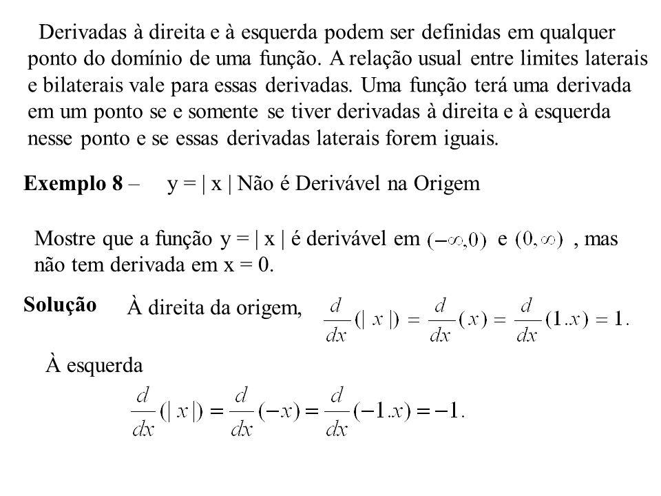 Derivadas à direita e à esquerda podem ser definidas em qualquer ponto do domínio de uma função. A relação usual entre limites laterais e bilaterais v
