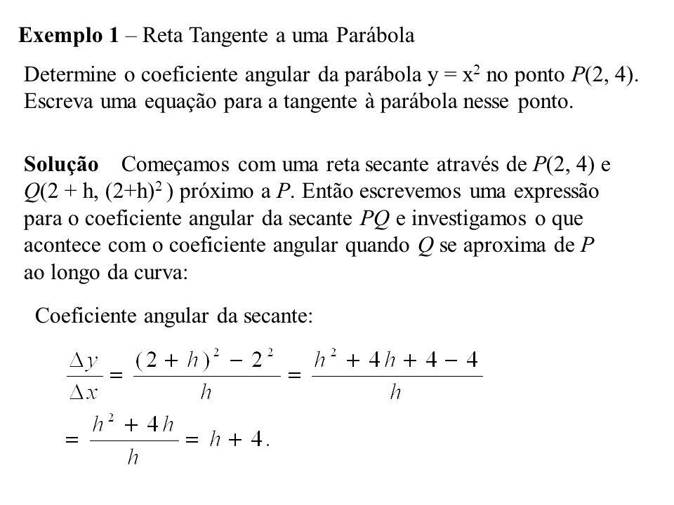 Exemplo 1 – Reta Tangente a uma Parábola Determine o coeficiente angular da parábola y = x 2 no ponto P(2, 4).