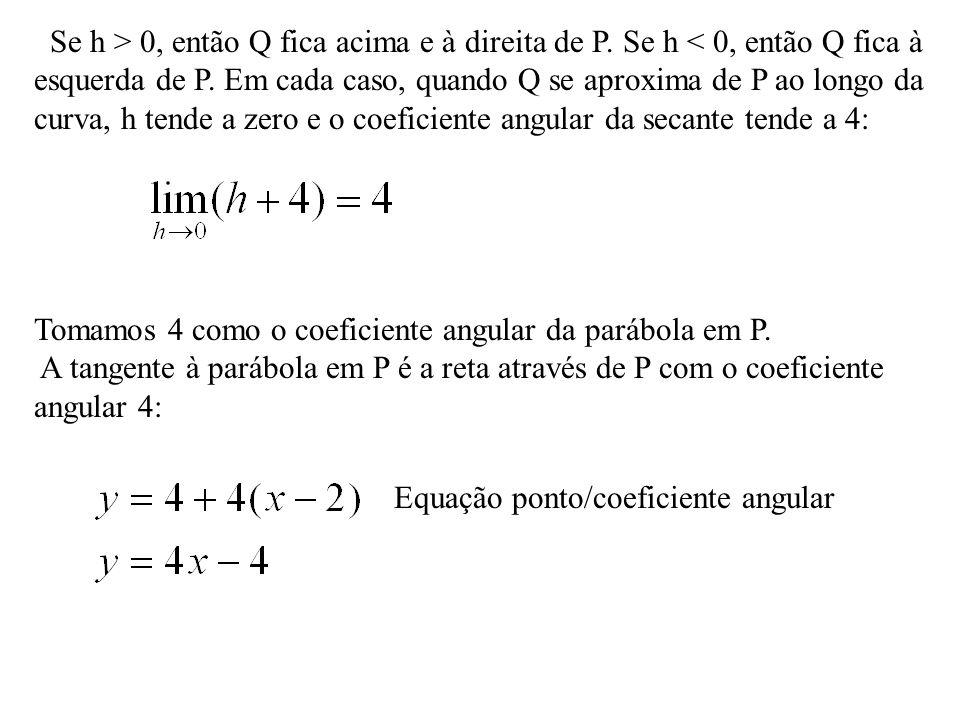 Se h > 0, então Q fica acima e à direita de P.Se h < 0, então Q fica à esquerda de P.