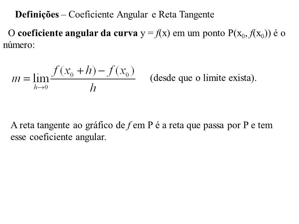 Definições – Coeficiente Angular e Reta Tangente O coeficiente angular da curva y = f(x) em um ponto P(x 0, f(x 0 )) é o número: (desde que o limite exista).