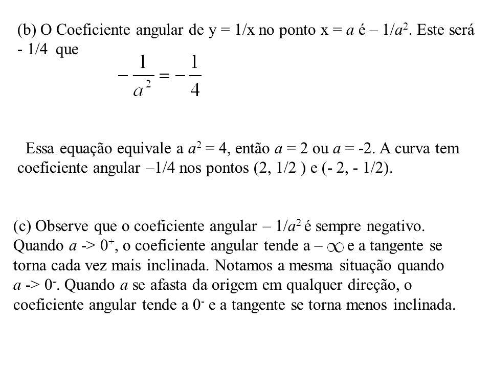 (b) O Coeficiente angular de y = 1/x no ponto x = a é – 1/a 2.