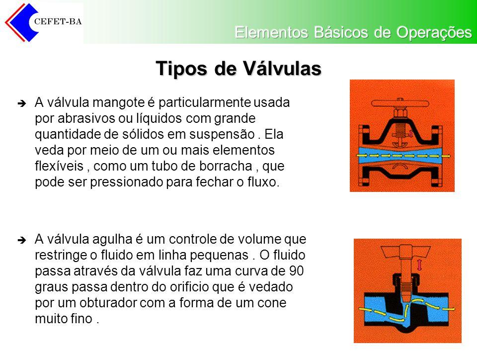 Tipos de Válvulas A válvula mangote é particularmente usada por abrasivos ou líquidos com grande quantidade de sólidos em suspensão. Ela veda por meio
