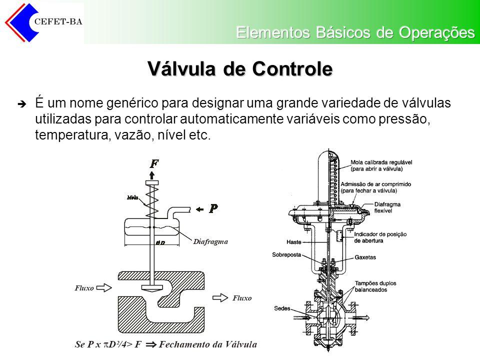 Válvula de Controle É um nome genérico para designar uma grande variedade de válvulas utilizadas para controlar automaticamente variáveis como pressão