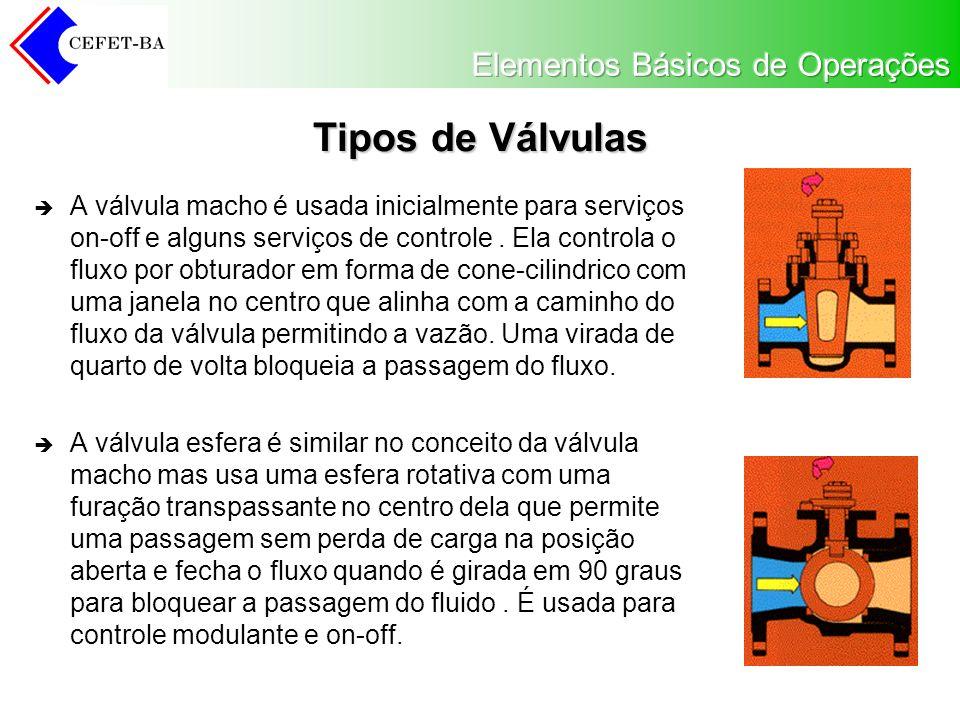 Tipos de Válvulas A válvula macho é usada inicialmente para serviços on-off e alguns serviços de controle. Ela controla o fluxo por obturador em forma
