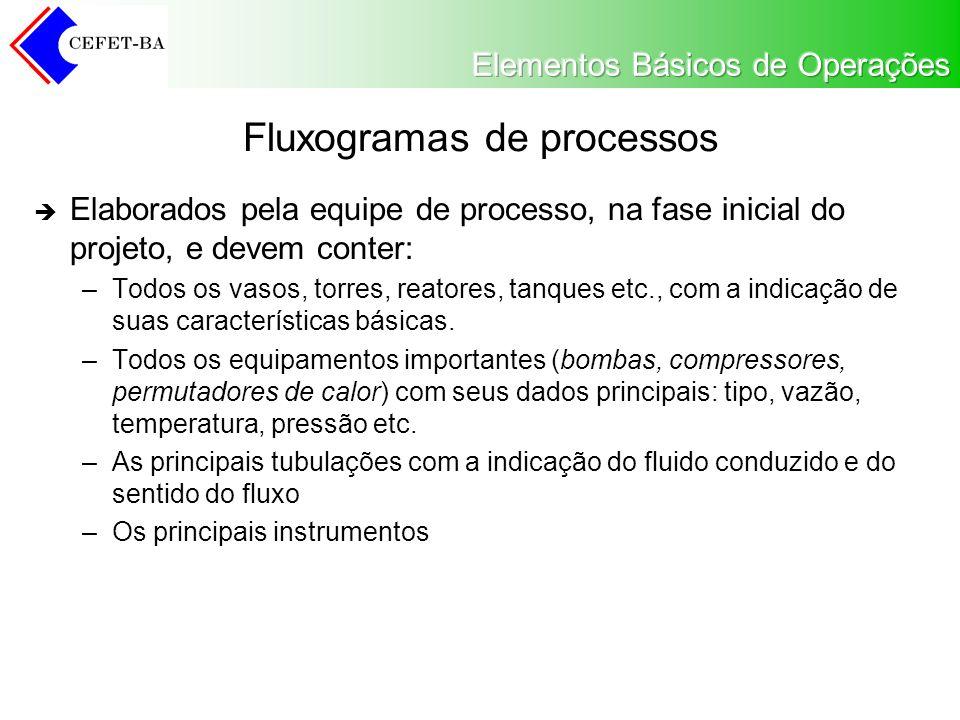 Fluxogramas de processos Elaborados pela equipe de processo, na fase inicial do projeto, e devem conter: –Todos os vasos, torres, reatores, tanques et