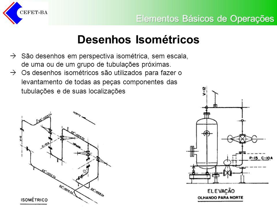 Desenhos Isométricos São desenhos em perspectiva isométrica, sem escala, de uma ou de um grupo de tubulações próximas. Os desenhos isométricos são uti