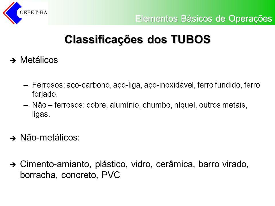 Classificações dos TUBOS Metálicos –Ferrosos: aço-carbono, aço-liga, aço-inoxidável, ferro fundido, ferro forjado. –Não – ferrosos: cobre, alumínio, c