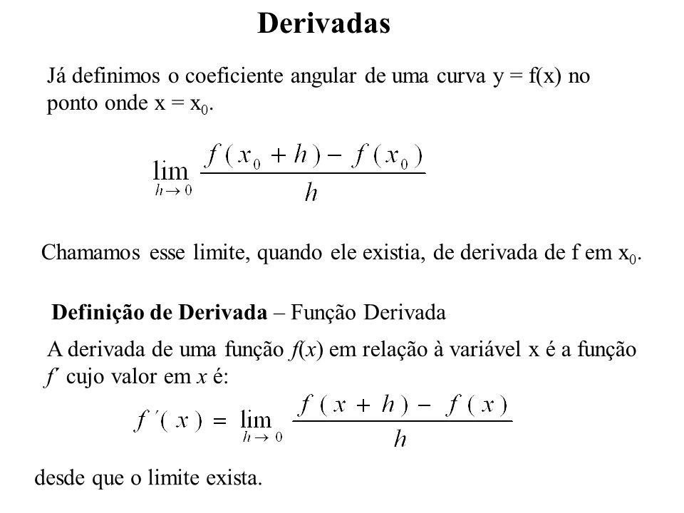 Já definimos o coeficiente angular de uma curva y = f(x) no ponto onde x = x 0. Derivadas Chamamos esse limite, quando ele existia, de derivada de f e