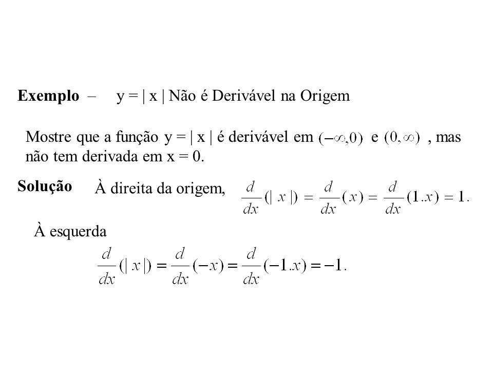 Exemplo – y = | x | Não é Derivável na Origem Mostre que a função y = | x | é derivável em e, mas não tem derivada em x = 0. Solução À direita da orig