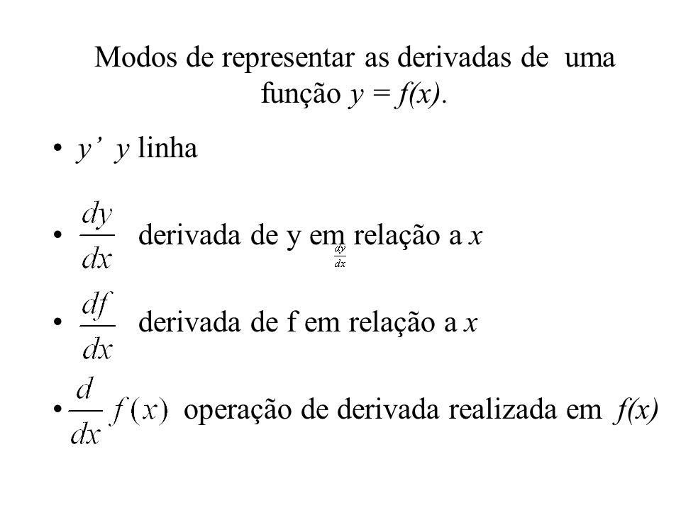 y y linha derivada de y em relação a x derivada de f em relação a x operação de derivada realizada em f(x) Modos de representar as derivadas de uma fu