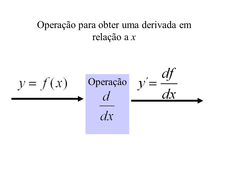 Operação Operação para obter uma derivada em relação a x