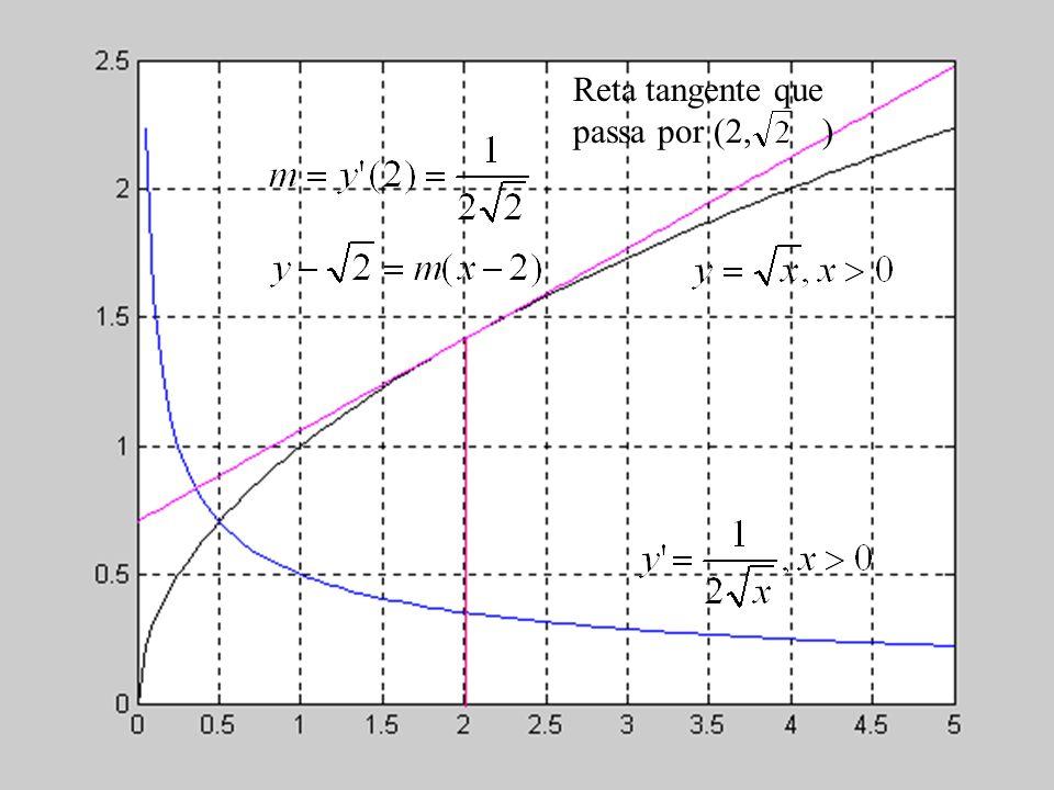 Regra 1 – Derivada de uma Função Constante Se f tem o valor constante f(x) = c, então Exemplo – Usando a Regra 1 Se f tem o valor constante f(x) = 8, então De maneira similar, e