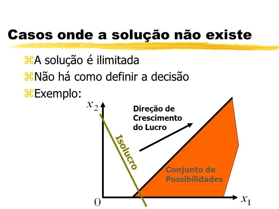 Conjunto de Possibilidades Casos onde a solução não existe zA solução é ilimitada zNão há como definir a decisão zExemplo: Direção de Crescimento do L