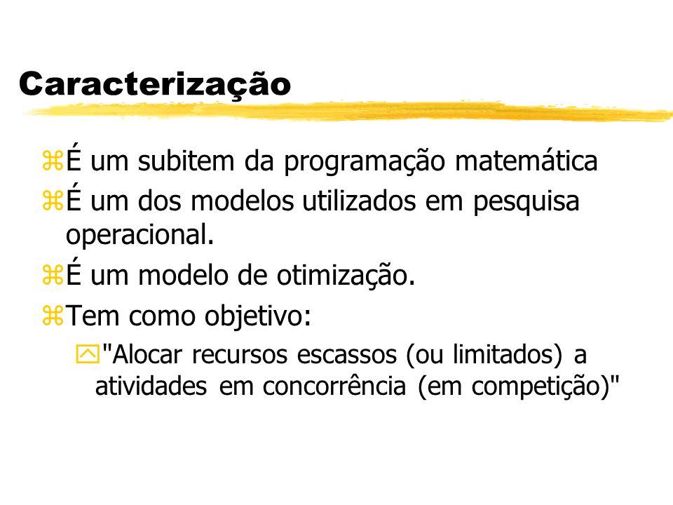 Caracterização zÉ um subitem da programação matemática zÉ um dos modelos utilizados em pesquisa operacional. zÉ um modelo de otimização. zTem como obj