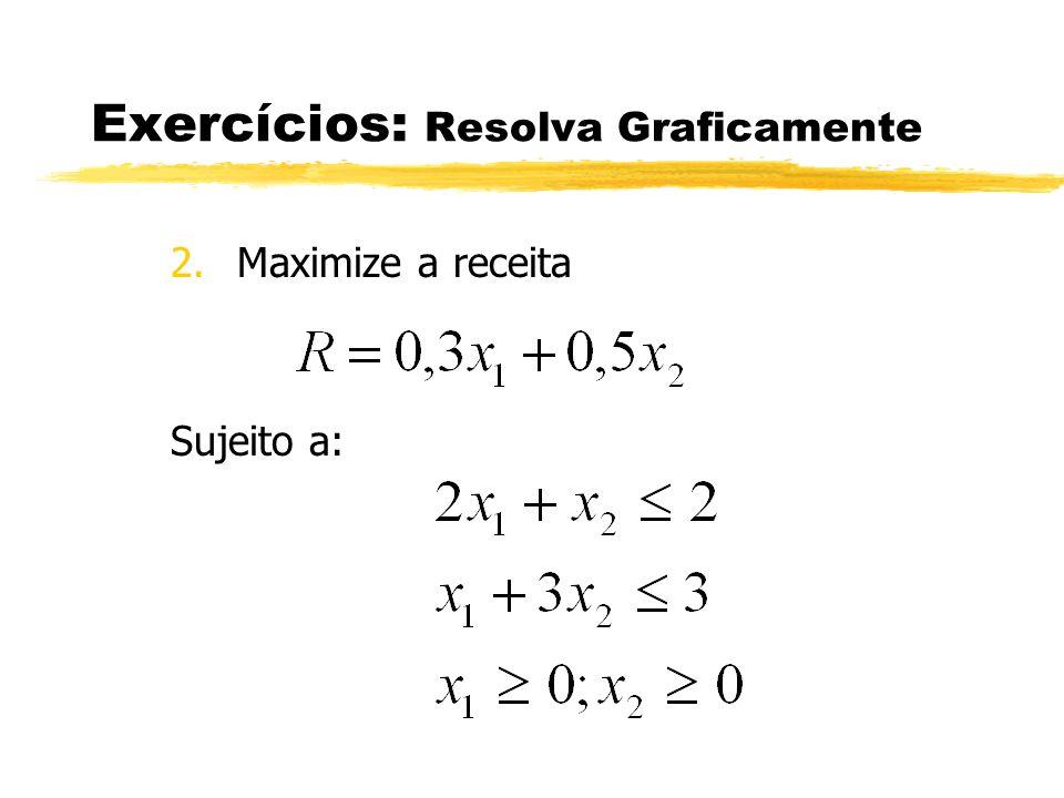 Exercícios: Resolva Graficamente 2.Maximize a receita Sujeito a: