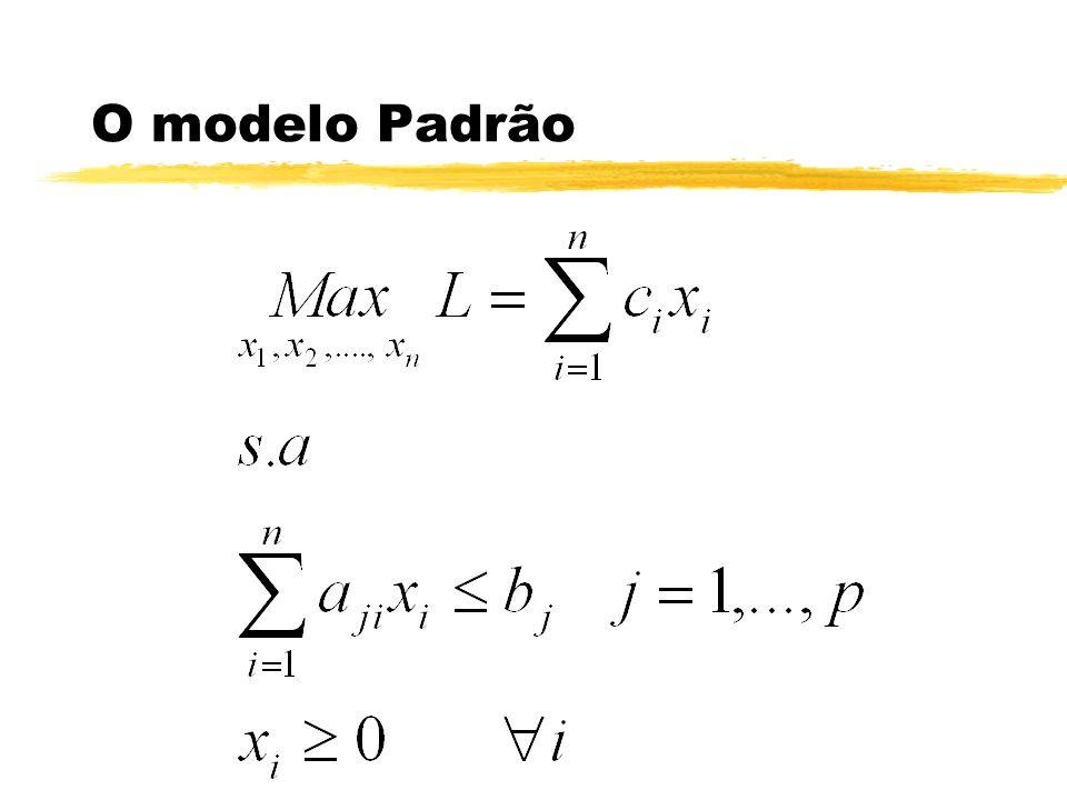 O modelo Padrão