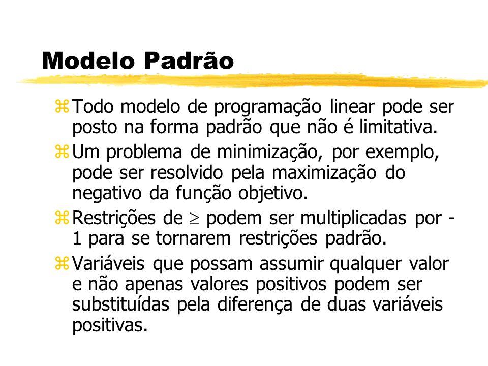Modelo Padrão zTodo modelo de programação linear pode ser posto na forma padrão que não é limitativa. zUm problema de minimização, por exemplo, pode s