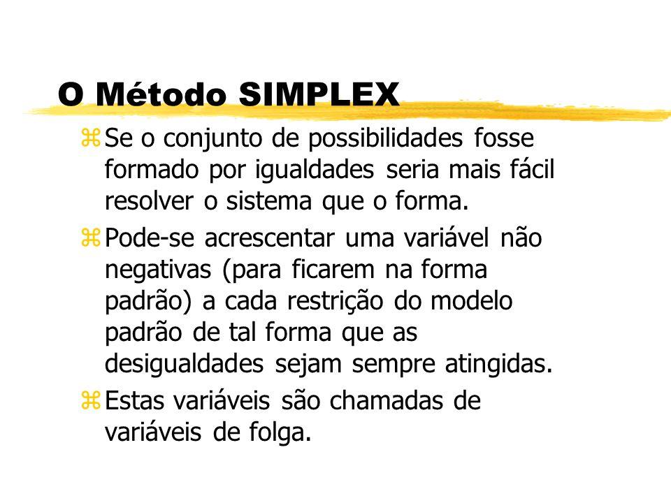 O Método SIMPLEX zSe o conjunto de possibilidades fosse formado por igualdades seria mais fácil resolver o sistema que o forma. zPode-se acrescentar u