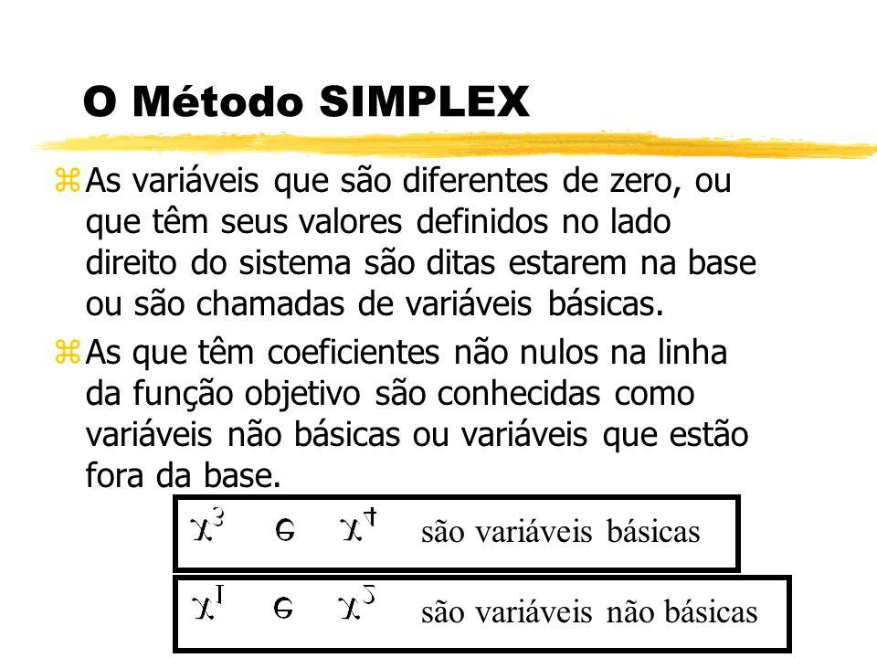 O Método SIMPLEX zAs variáveis que são diferentes de zero, ou que têm seus valores definidos no lado direito do sistema são ditas estarem na base ou s
