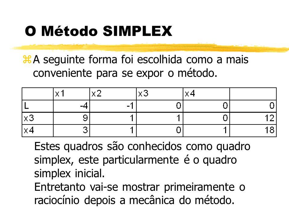 O Método SIMPLEX zA seguinte forma foi escolhida como a mais conveniente para se expor o método. Estes quadros são conhecidos como quadro simplex, est