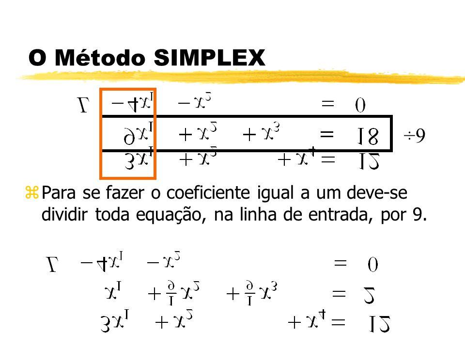 O Método SIMPLEX zPara se fazer o coeficiente igual a um deve-se dividir toda equação, na linha de entrada, por 9. ÷9