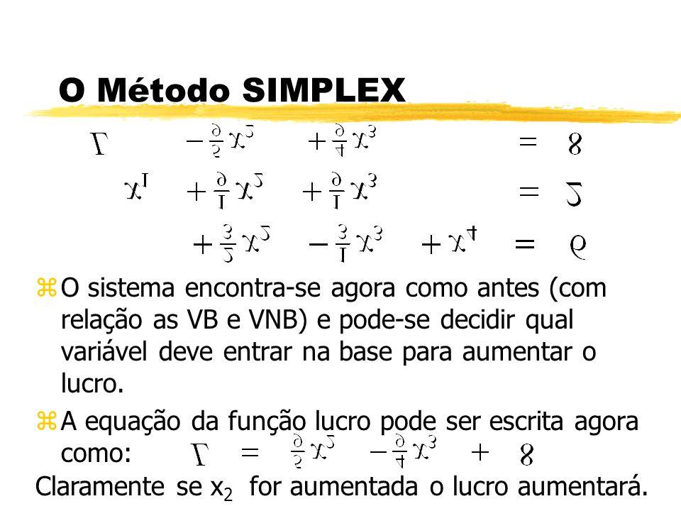 O Método SIMPLEX zO sistema encontra-se agora como antes (com relação as VB e VNB) e pode-se decidir qual variável deve entrar na base para aumentar o