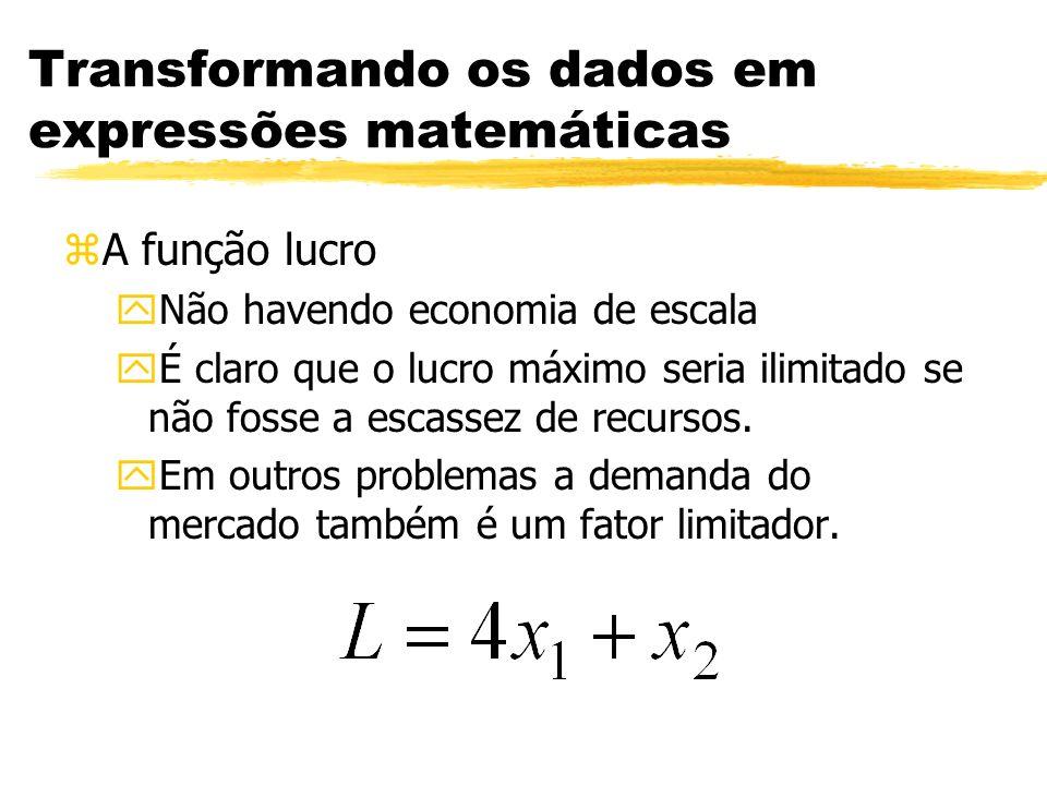 Transformando os dados em expressões matemáticas zA função lucro yNão havendo economia de escala yÉ claro que o lucro máximo seria ilimitado se não fo