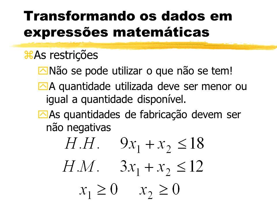Transformando os dados em expressões matemáticas zAs restrições yNão se pode utilizar o que não se tem! yA quantidade utilizada deve ser menor ou igua
