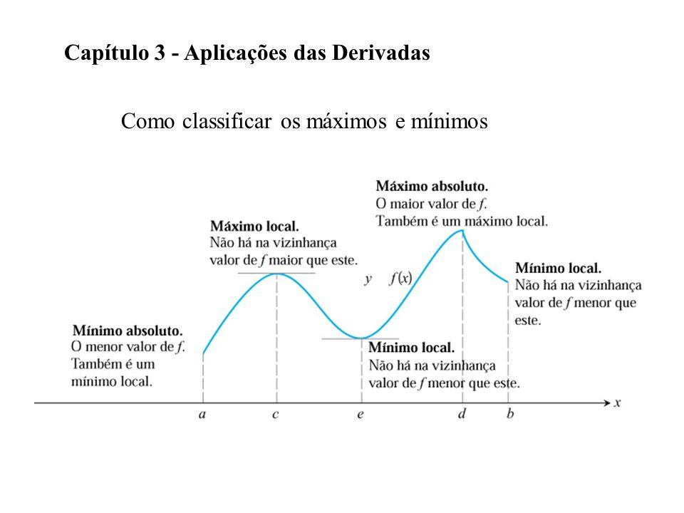 Como classificar os máximos e mínimos Capítulo 3 - Aplicações das Derivadas