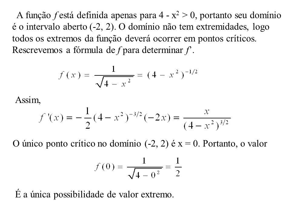 A função f está definida apenas para 4 - x 2 > 0, portanto seu domínio é o intervalo aberto (-2, 2).
