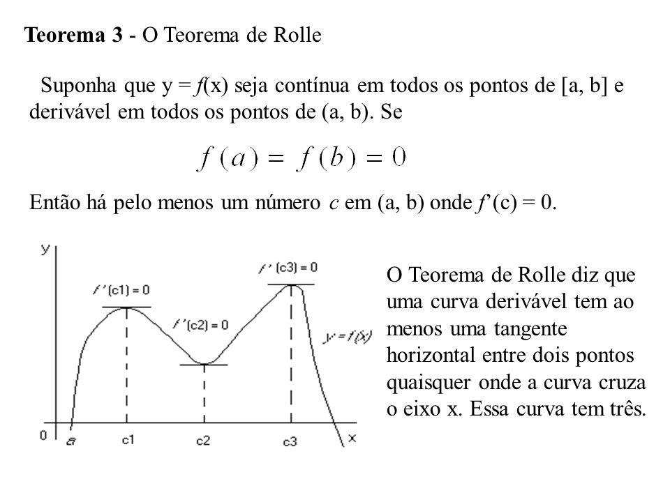 Teorema 3 - O Teorema de Rolle Suponha que y = f(x) seja contínua em todos os pontos de [a, b] e derivável em todos os pontos de (a, b).