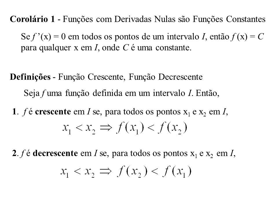 Corolário 1 - Funções com Derivadas Nulas são Funções Constantes Se f (x) = 0 em todos os pontos de um intervalo I, então f (x) = C para qualquer x em I, onde C é uma constante.