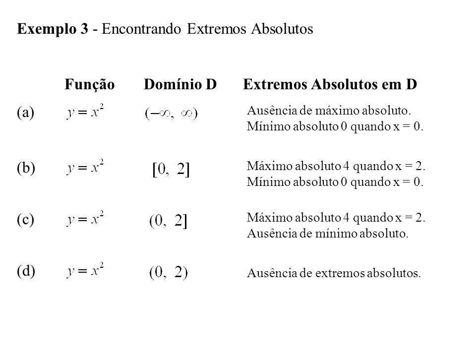 Teorema 1 - O Teorema de Valor Extremo para Funções Contínuas Se f é contínua para todos os pontos do intervalo fechado I, então f assume tanto um valor máximo M como um valor mínimo m em I.