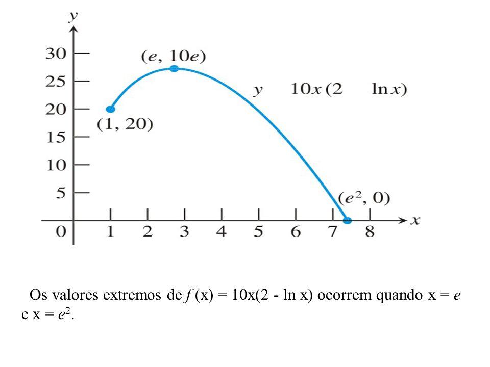 Os valores extremos de f (x) = 10x(2 - ln x) ocorrem quando x = e e x = e 2.