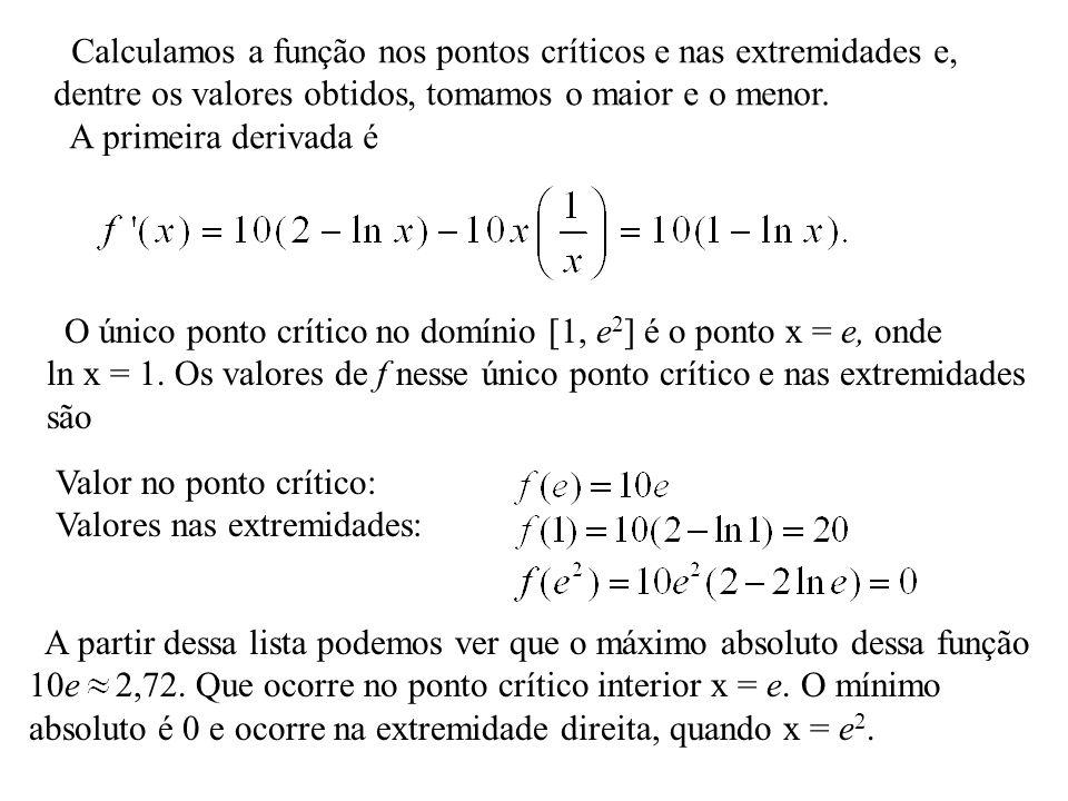 Definição - Ponto de Inflexão Um ponto onde o gráfico de uma função possui uma reta tangente e onde há mudança de concavidade é um ponto de inflexão.