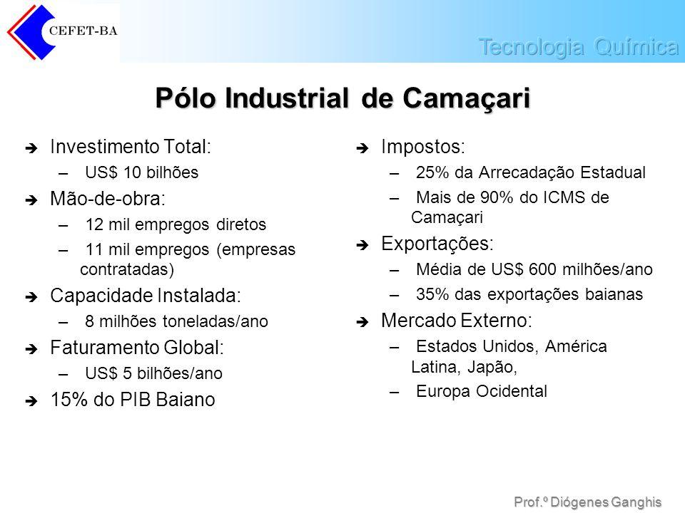 Prof.º Diógenes Ganghis Pólo Industrial de Camaçari Investimento Total: – US$ 10 bilhões Mão-de-obra: – 12 mil empregos diretos – 11 mil empregos (emp