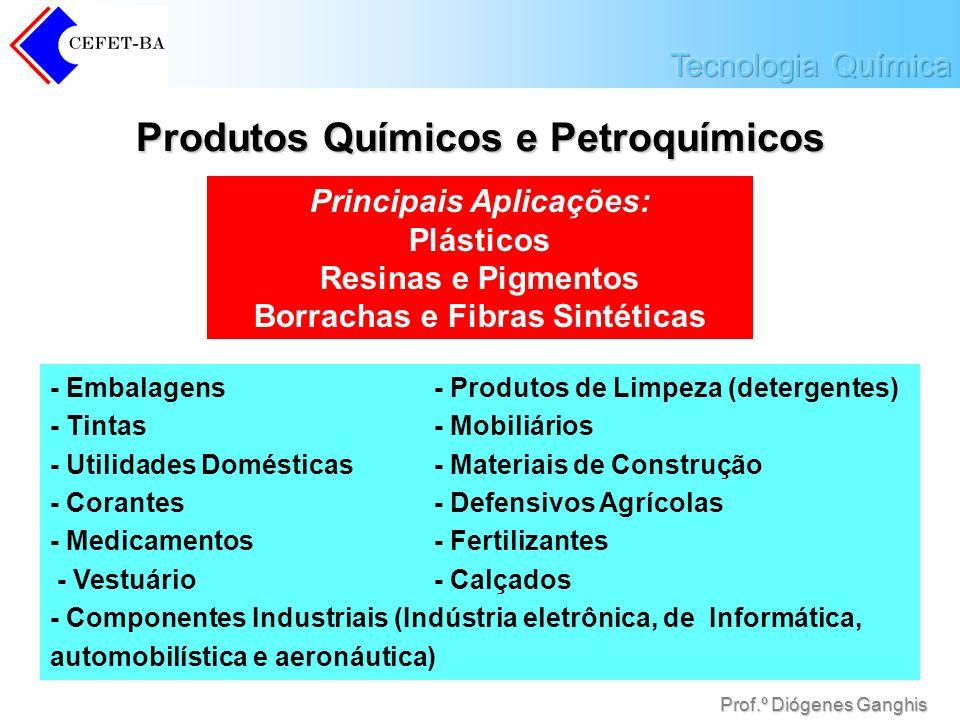 Prof.º Diógenes Ganghis Principais Aplicações: Plásticos Resinas e Pigmentos Borrachas e Fibras Sintéticas - Embalagens- Produtos de Limpeza (detergen