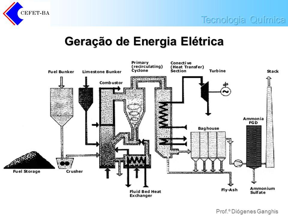 Prof.º Diógenes Ganghis Geração de Energia Elétrica
