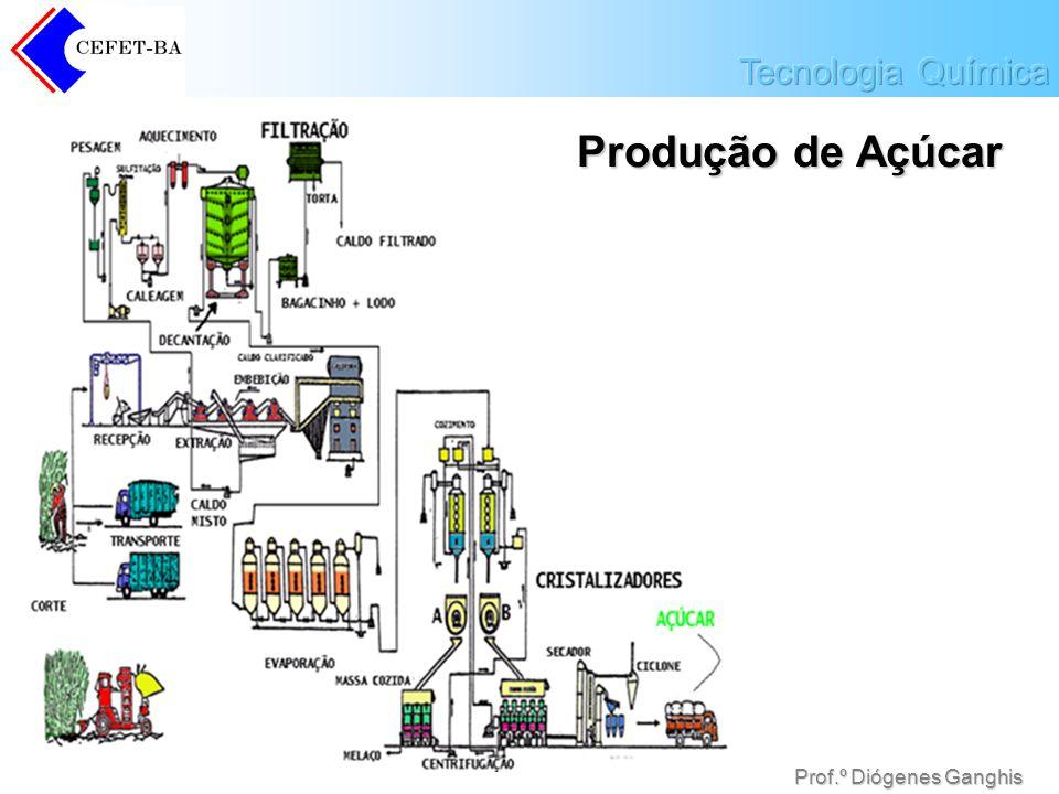 Prof.º Diógenes Ganghis Produção de Açúcar