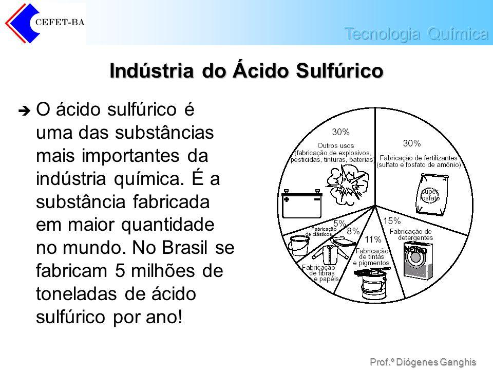 Prof.º Diógenes Ganghis Indústria do Ácido Sulfúrico O ácido sulfúrico é uma das substâncias mais importantes da indústria química. É a substância fab