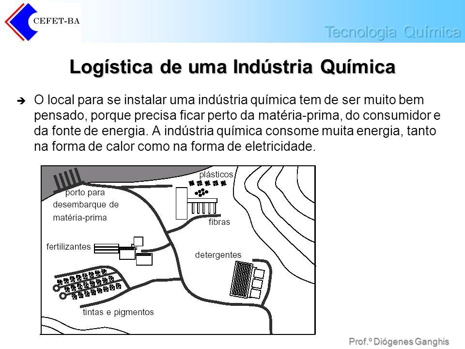 Prof.º Diógenes Ganghis Logística de uma Indústria Química O local para se instalar uma indústria química tem de ser muito bem pensado, porque precisa
