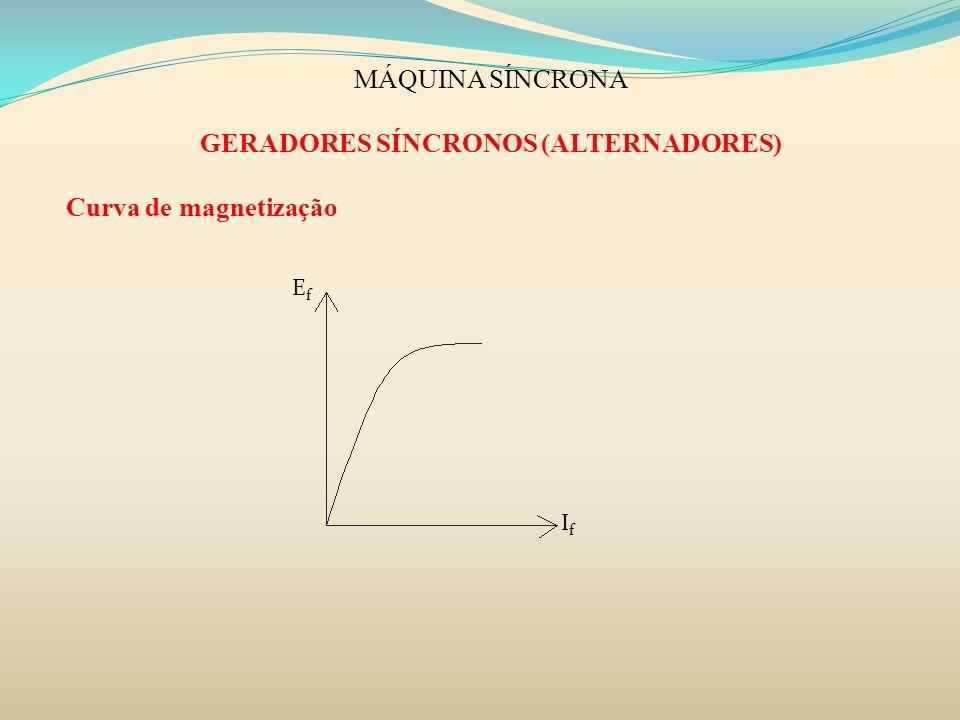 MÁQUINA SÍNCRONA GERADORES SÍNCRONOS (ALTERNADORES) Curva de magnetização EfEf IfIf