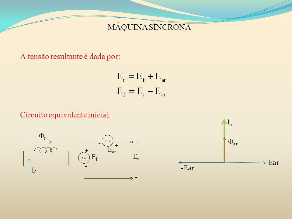 MÁQUINA SÍNCRONA A tensão resultante é dada por: Circuito equivalente inicial: - + + - + - EfEf E ar ErEr IfIf ΦfΦf IaIa -Ear Φ ar
