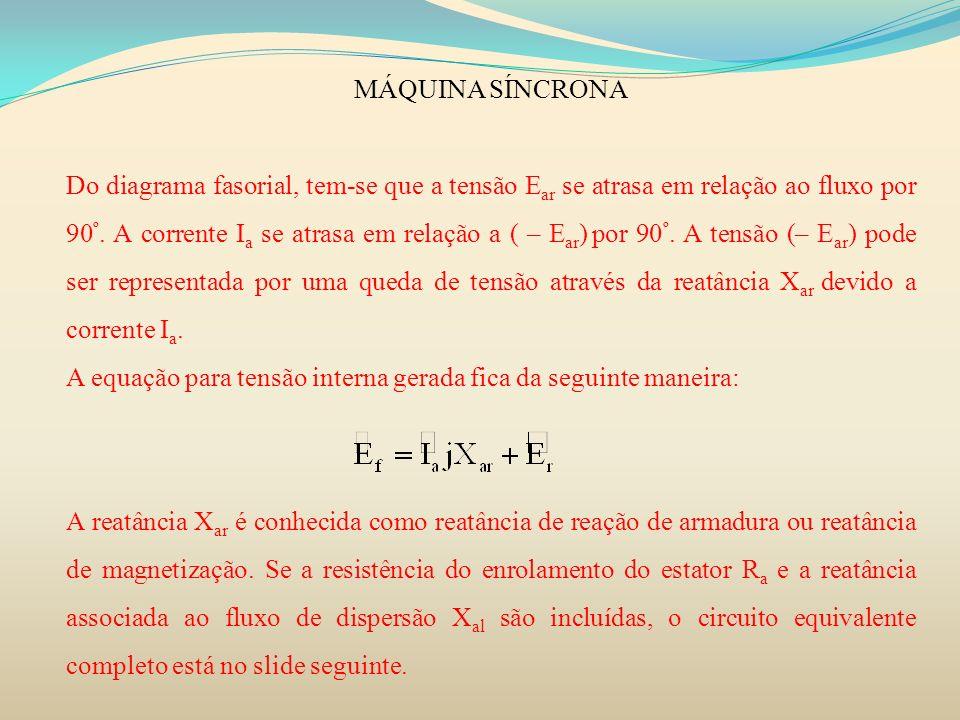 MÁQUINA SÍNCRONA Do diagrama fasorial, tem-se que a tensão E ar se atrasa em relação ao fluxo por 90 º. A corrente I a se atrasa em relação a ( – E ar